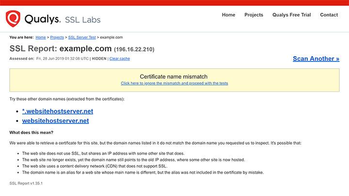 SSL Labs Certificate Name Mismatch Notice