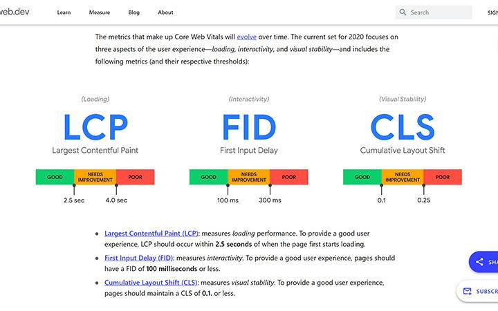 Page Experience Core Web Vitals